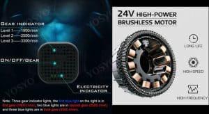 Alternative to Theragun Cheap Massage Gun Fake percussion massage gun AliExpress China Wholesale Yosyo Muscle Massager 4 Gear Motor